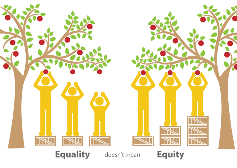 Moving from equality to equity