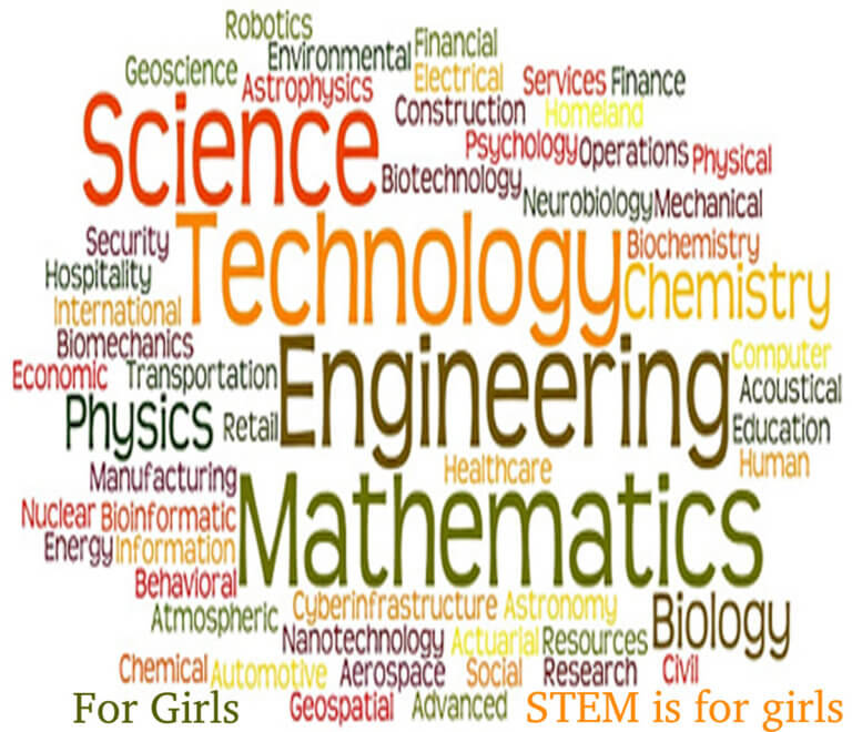 Parents' Guide to Careers in STEM (Science, Technology, Engineering and Mathematics)