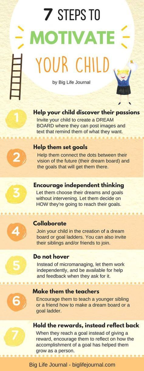 7 Steps to Motivate Your Child